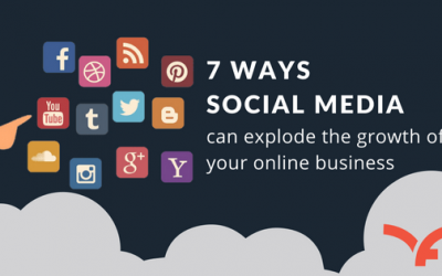7 Ways Social Media Can Explode the Growth of Your Online Business