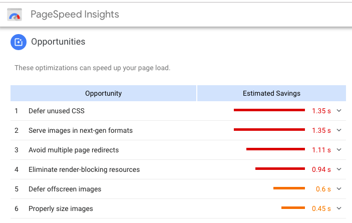 Page Insight